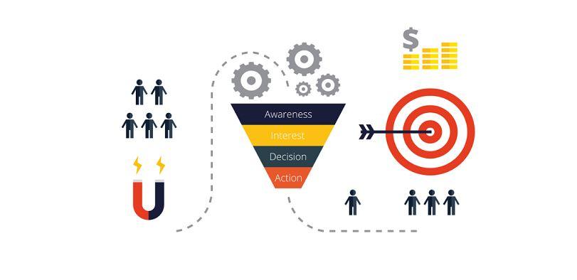 CR trong chiến lược marketing online.