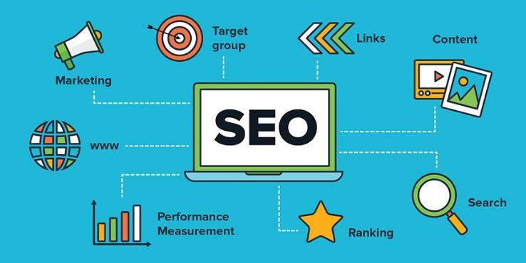 sử dụng seo hiệu quả và tối ưu