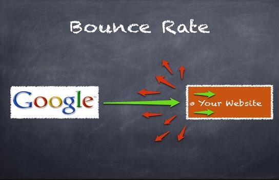 Bounce rate ảnh hưởng đến SEO