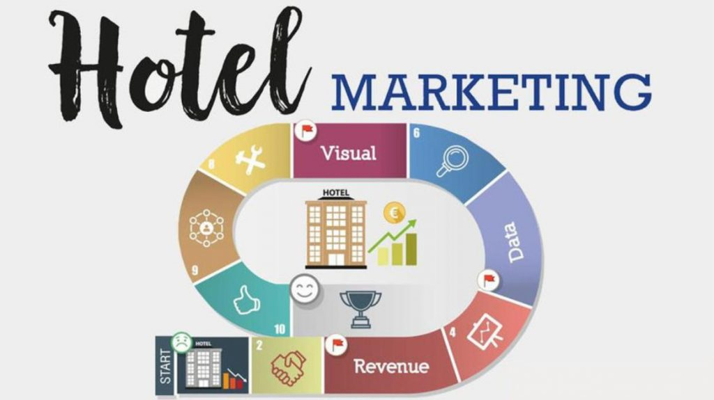 5 yếu tố quan trọng kinh doanh khách sạn