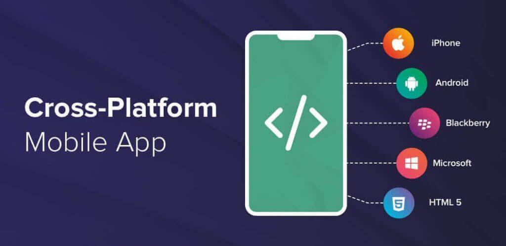 Cross Platform là gì?