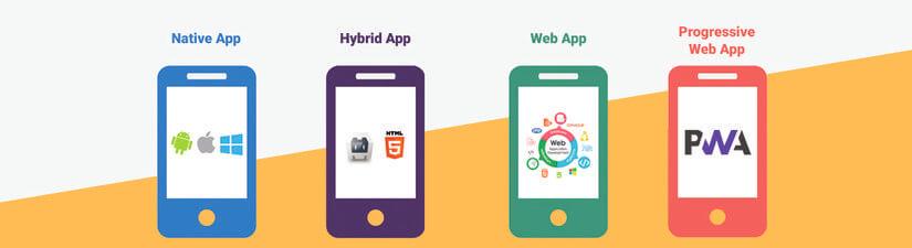 Sơ lược về thị trường ứng dụng di động